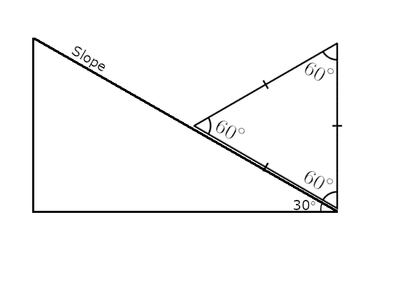 equilateral triangle on a 30 degree slope angle